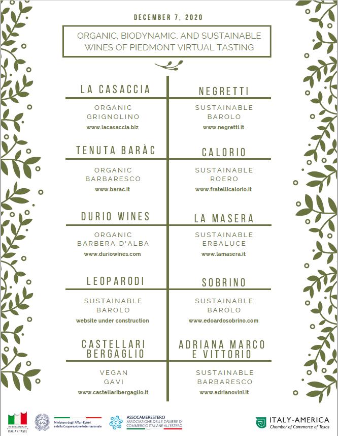 Organic, biodynamic, and sustainable wines of Piedmont VIRTUAL TASTING